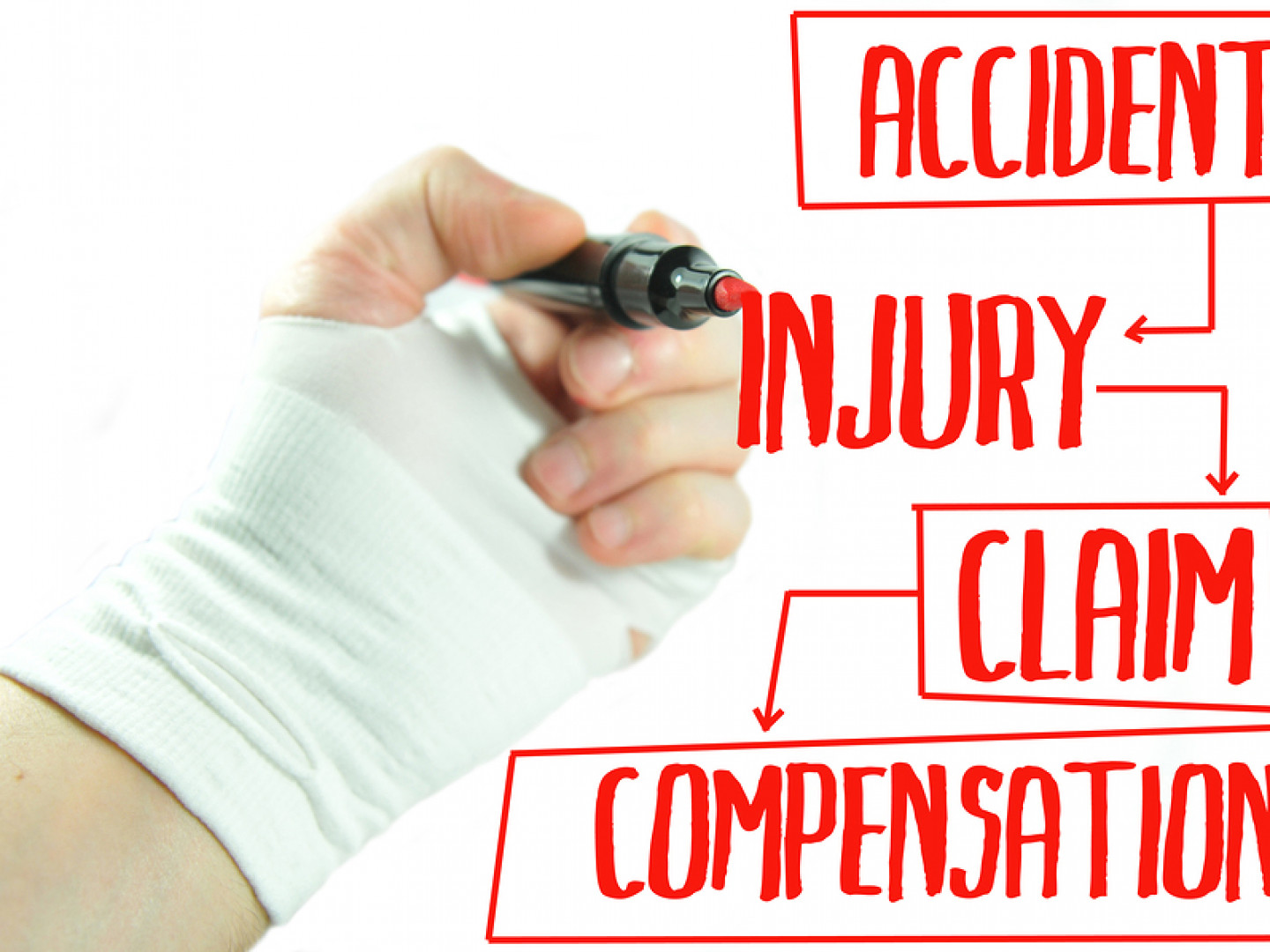 Aggressively Pursue Your Personal Injury Claims with the help of Beardsley Law, PLLC, including: